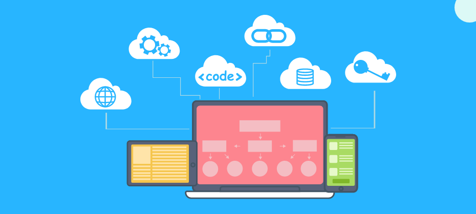 ecommerce-software